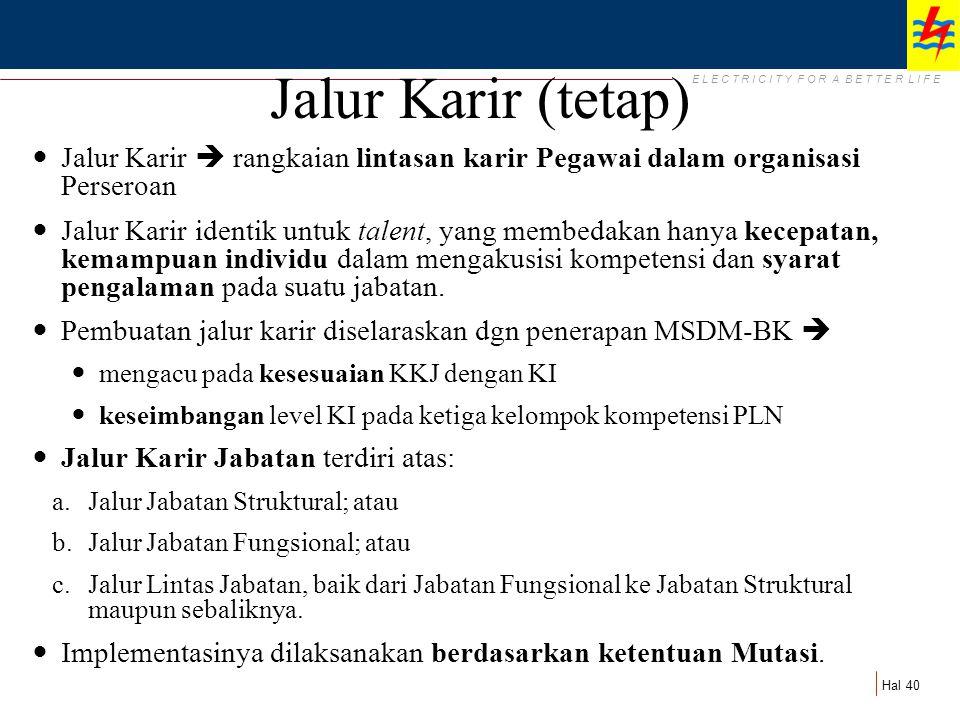 Jalur Karir (tetap) Jalur Karir  rangkaian lintasan karir Pegawai dalam organisasi Perseroan.