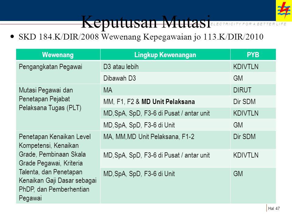 Keputusan Mutasi SKD 184.K/DIR/2008 Wewenang Kepegawaian jo 113.K/DIR/2010. Wewenang. Lingkup Kewenangan.