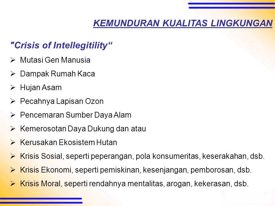 KEMUNDURAN KUALITAS LINGKUNGAN Crisis of Intellegitility