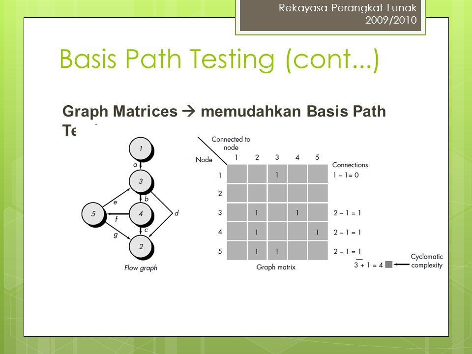 Basis Path Testing (cont...)