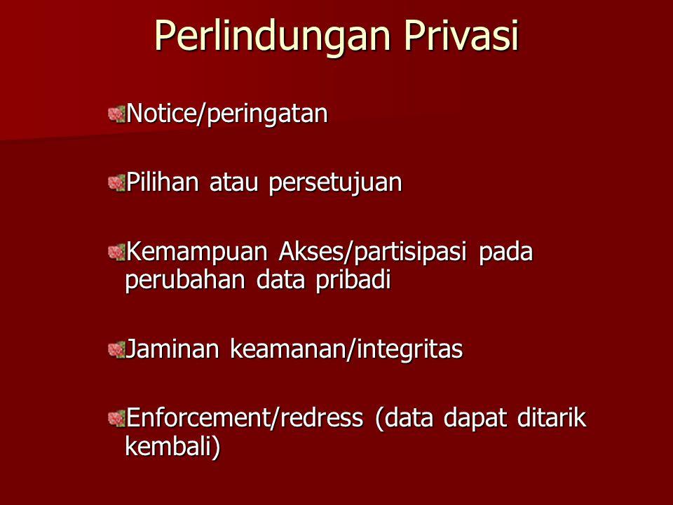 Perlindungan Privasi Notice/peringatan Pilihan atau persetujuan