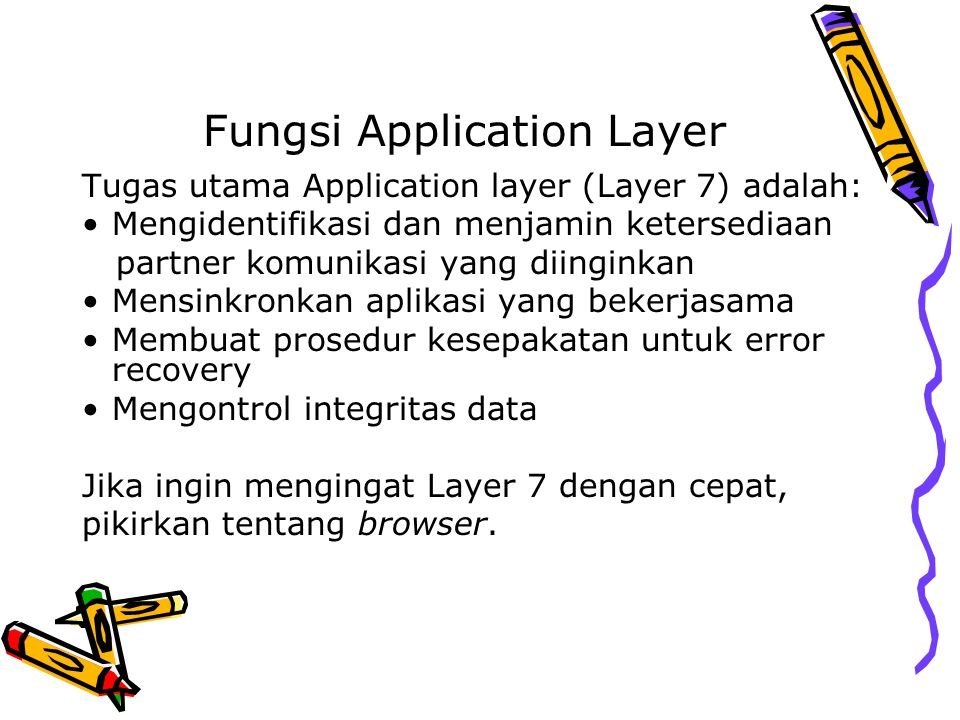 Fungsi Application Layer