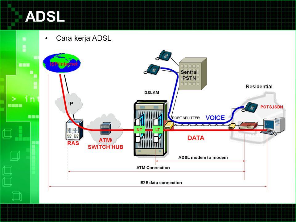 ADSL Cara kerja ADSL
