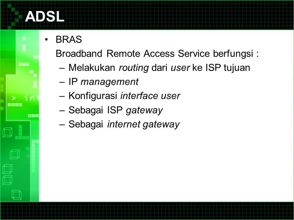 ADSL BRAS Broadband Remote Access Service berfungsi :