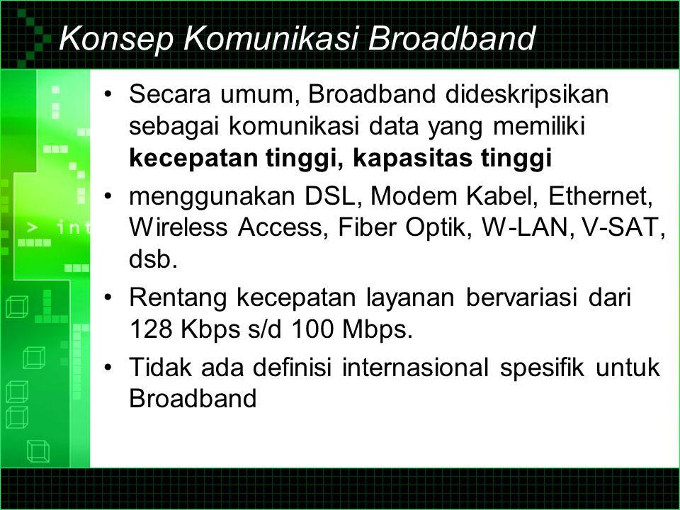 Konsep Komunikasi Broadband