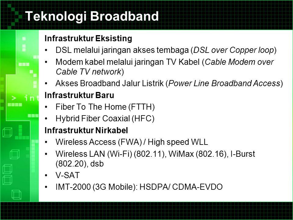 Teknologi Broadband Infrastruktur Eksisting