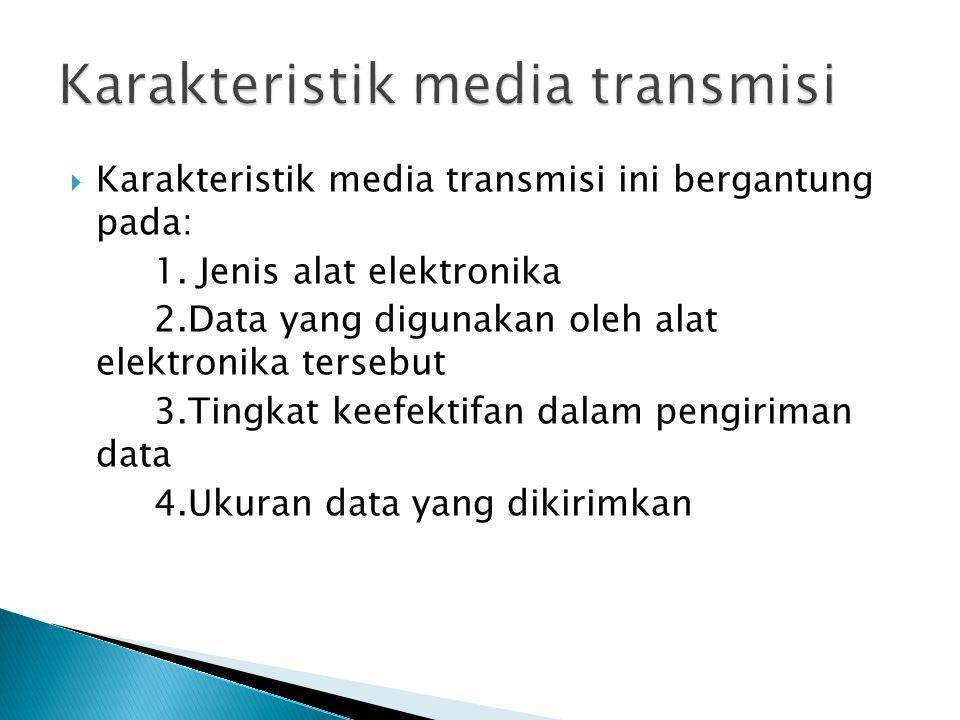 Karakteristik media transmisi