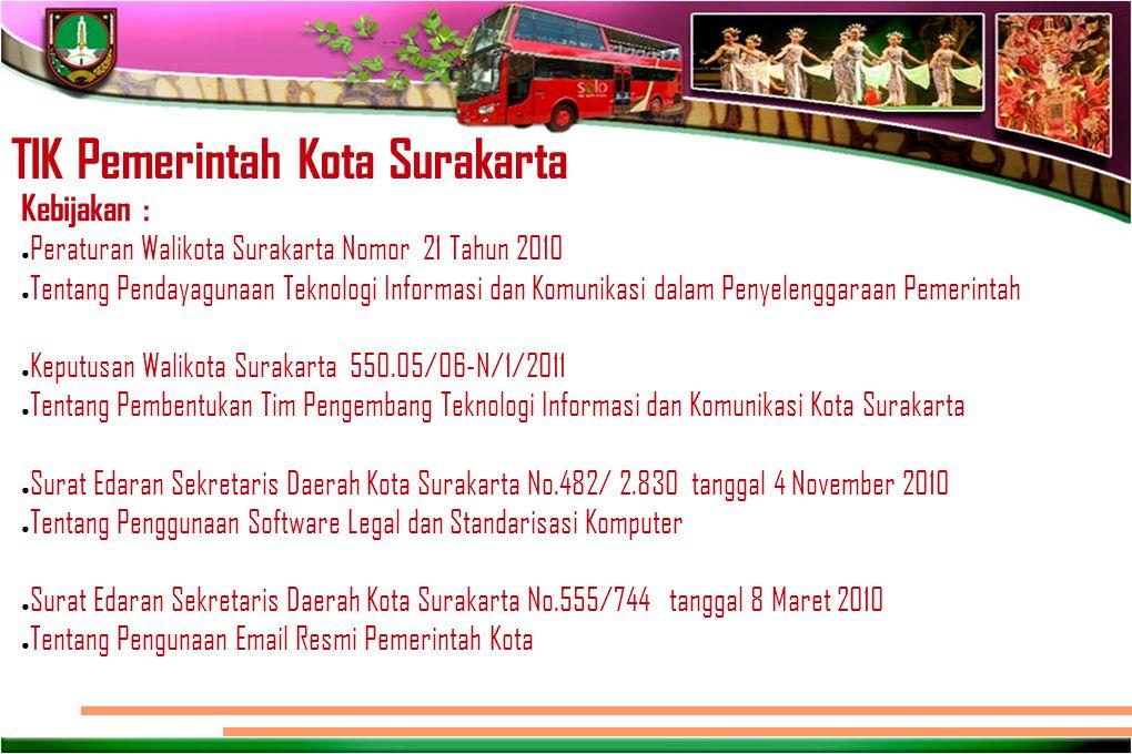 TIK Pemerintah Kota Surakarta