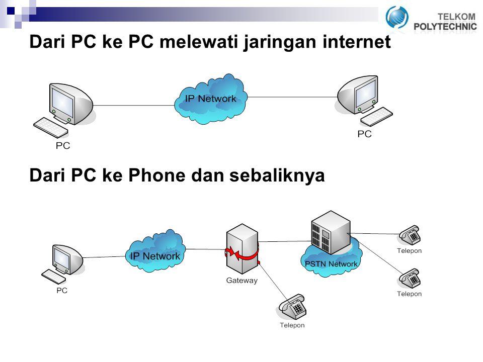 Dari PC ke PC melewati jaringan internet
