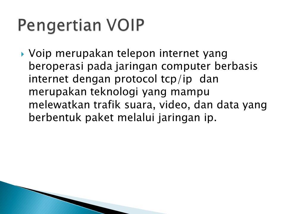Pengertian VOIP