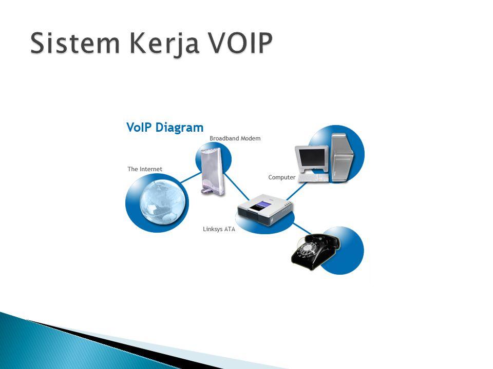 Sistem Kerja VOIP