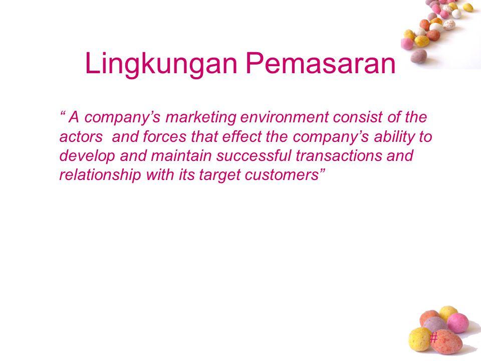 Lingkungan Pemasaran