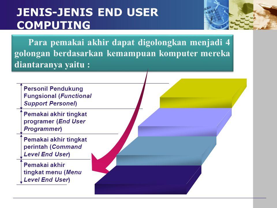 JENIS-JENIS END USER COMPUTING