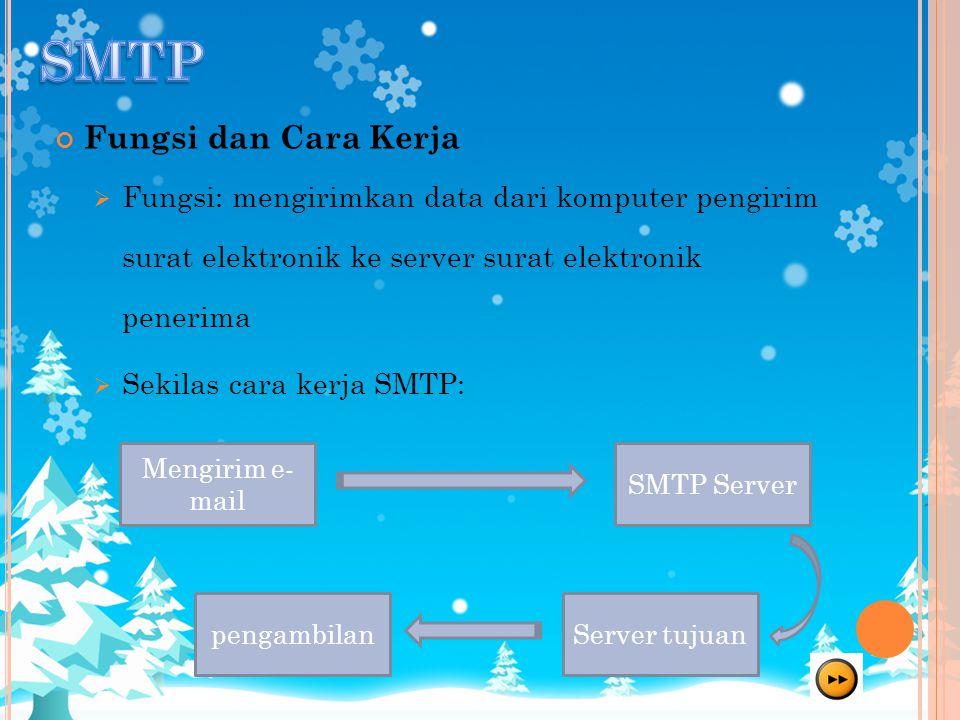 SMTP Fungsi dan Cara Kerja