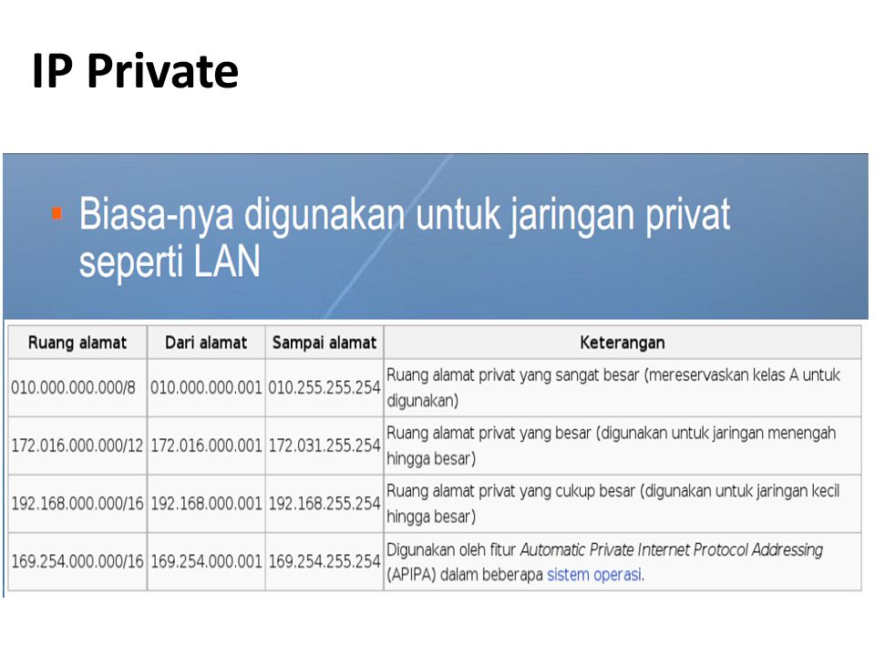 IP Private