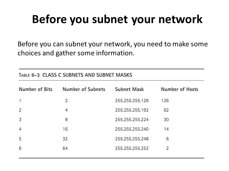 Before you subnet your network