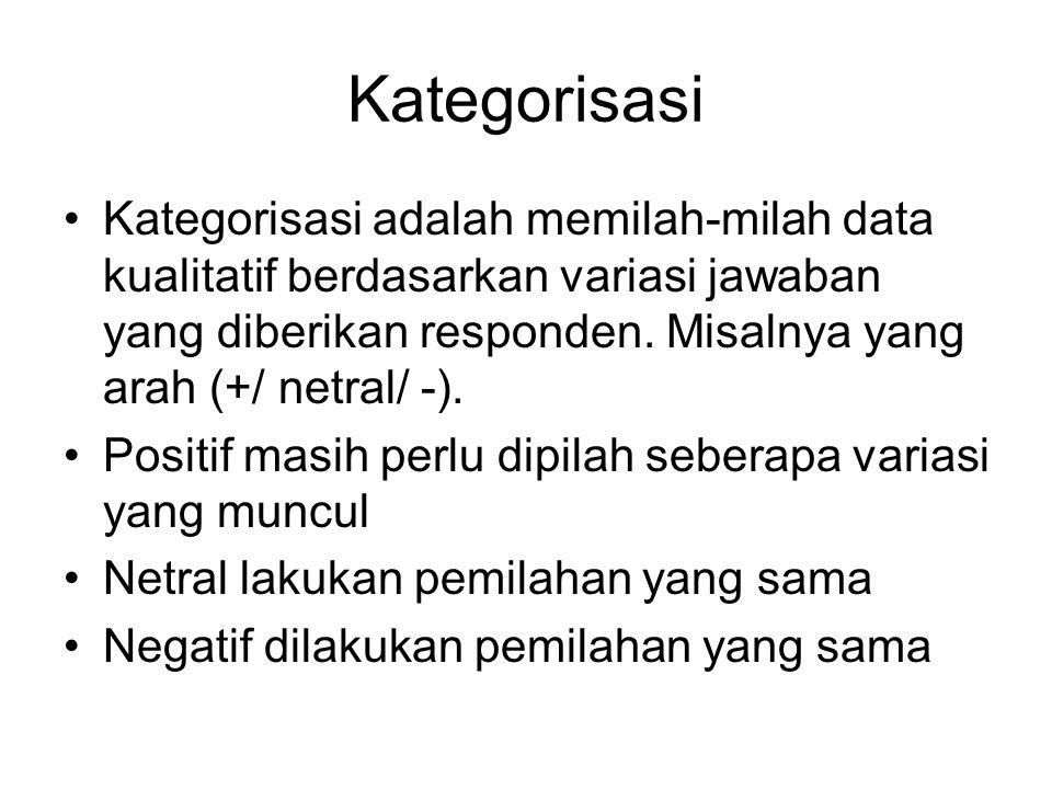 Kategorisasi