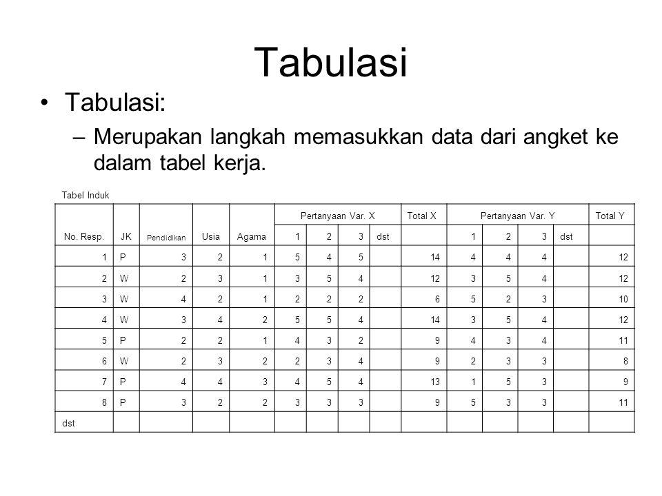Tabulasi Tabulasi: Merupakan langkah memasukkan data dari angket ke dalam tabel kerja. Tabel Induk.