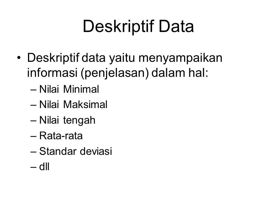 Deskriptif Data Deskriptif data yaitu menyampaikan informasi (penjelasan) dalam hal: Nilai Minimal.