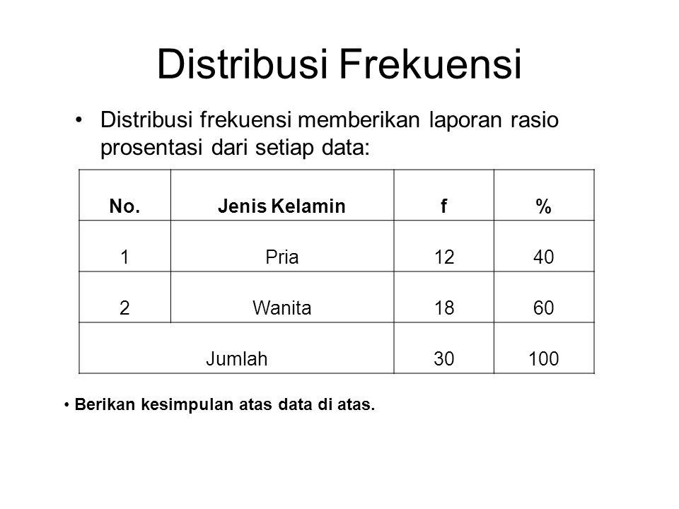 Distribusi Frekuensi Distribusi frekuensi memberikan laporan rasio prosentasi dari setiap data: No.