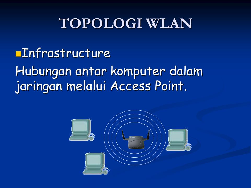 TOPOLOGI WLAN Infrastructure