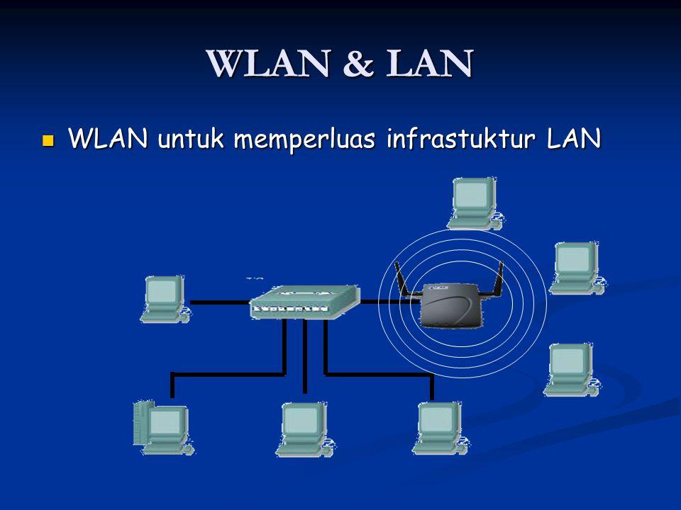 WLAN & LAN WLAN untuk memperluas infrastuktur LAN