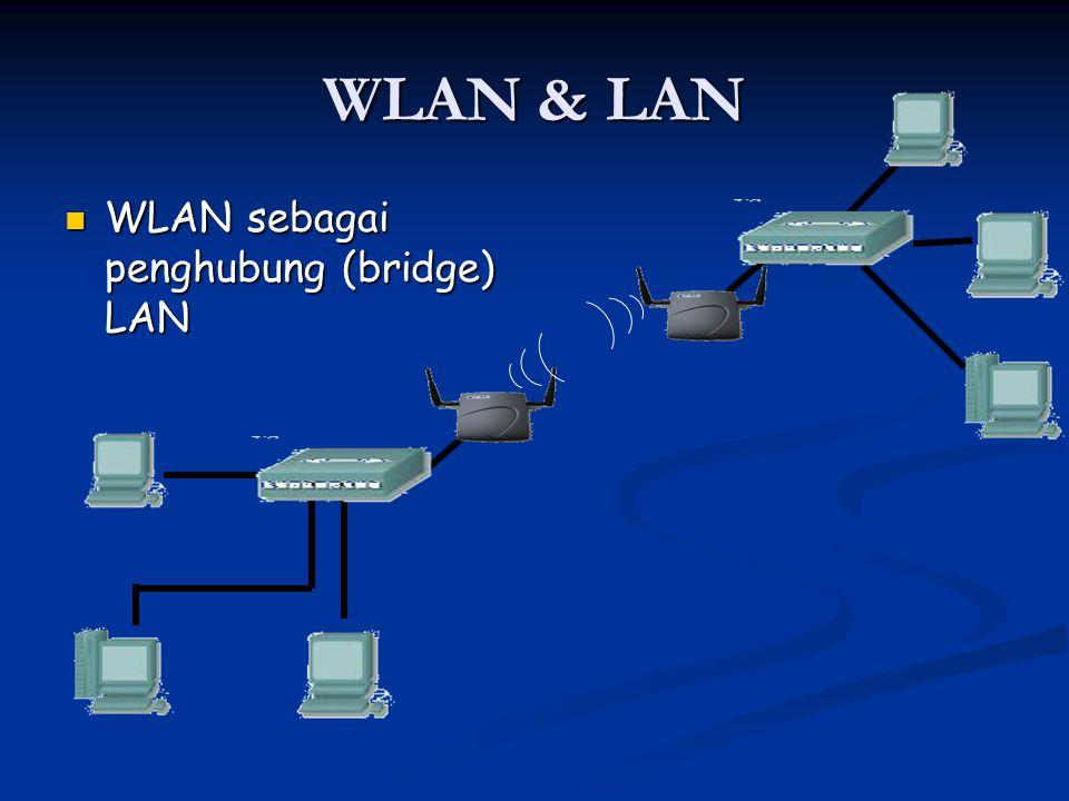 WLAN & LAN WLAN sebagai penghubung (bridge) LAN