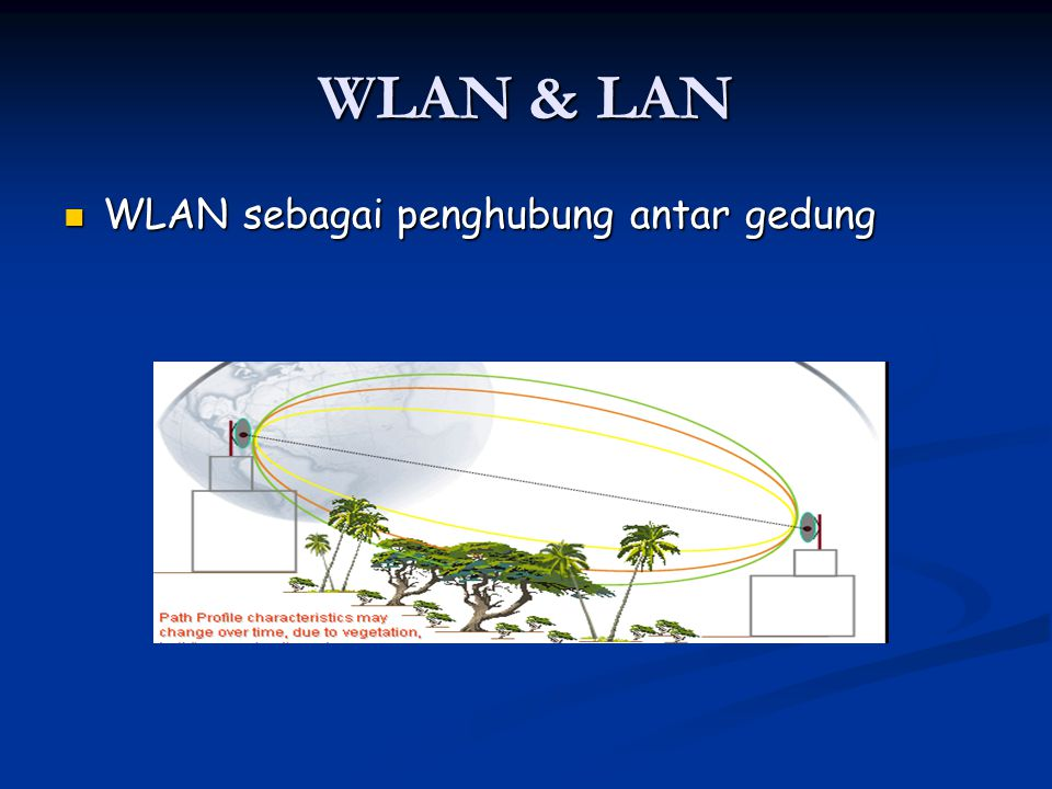 WLAN & LAN WLAN sebagai penghubung antar gedung