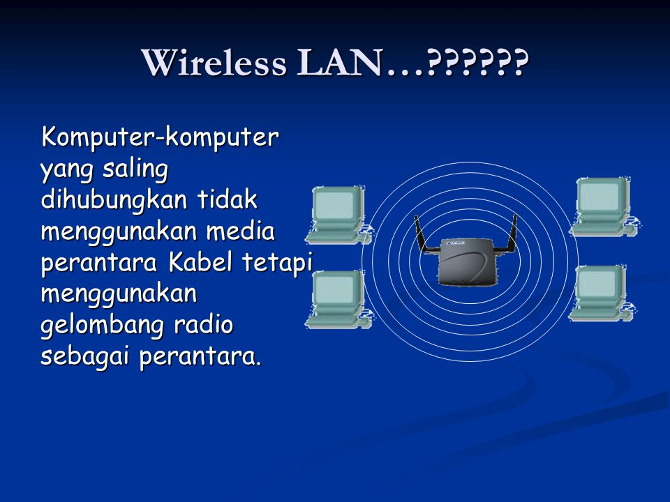 Wireless LAN…