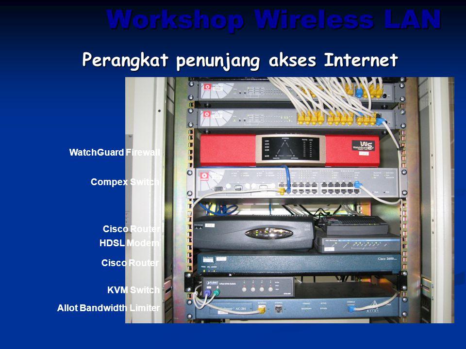 Workshop Wireless LAN Perangkat penunjang akses Internet
