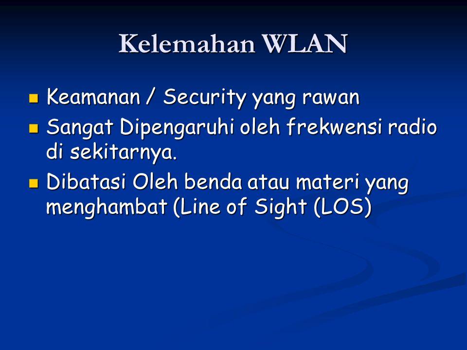 Kelemahan WLAN Keamanan / Security yang rawan