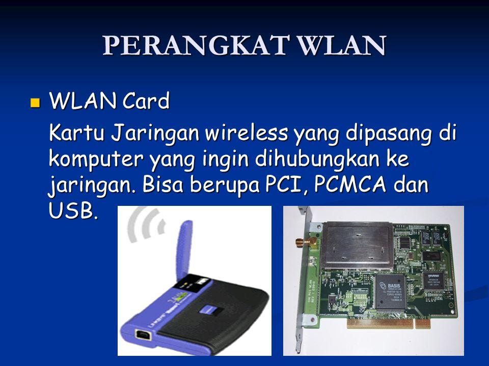 PERANGKAT WLAN WLAN Card