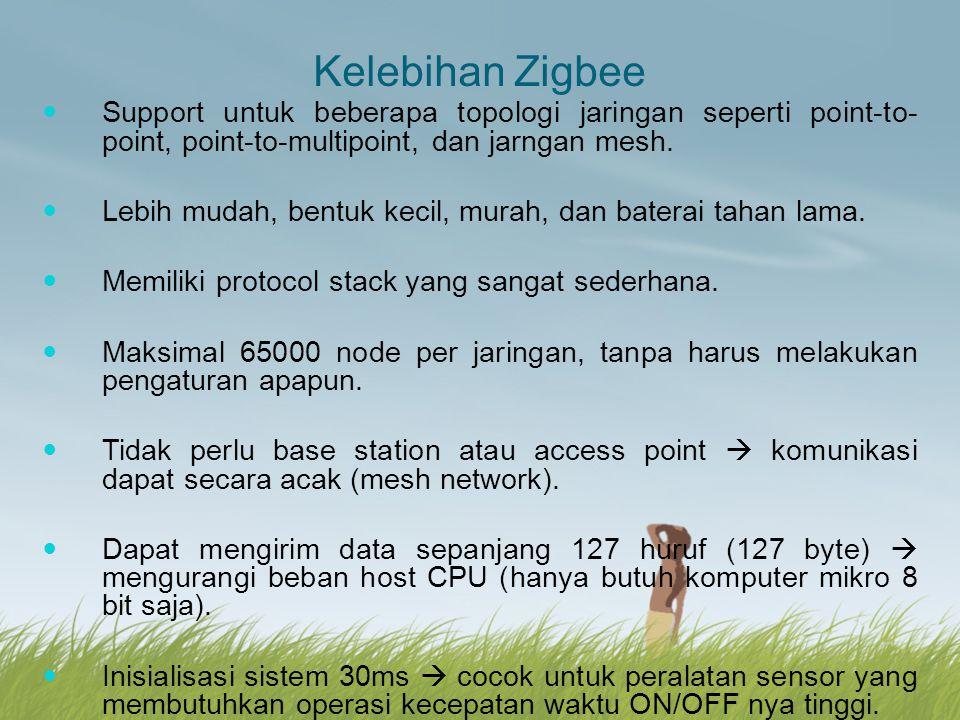 Kelebihan Zigbee Support untuk beberapa topologi jaringan seperti point-to-point, point-to-multipoint, dan jarngan mesh.