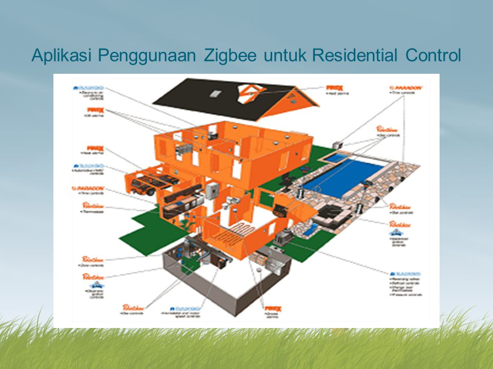 Aplikasi Penggunaan Zigbee untuk Residential Control