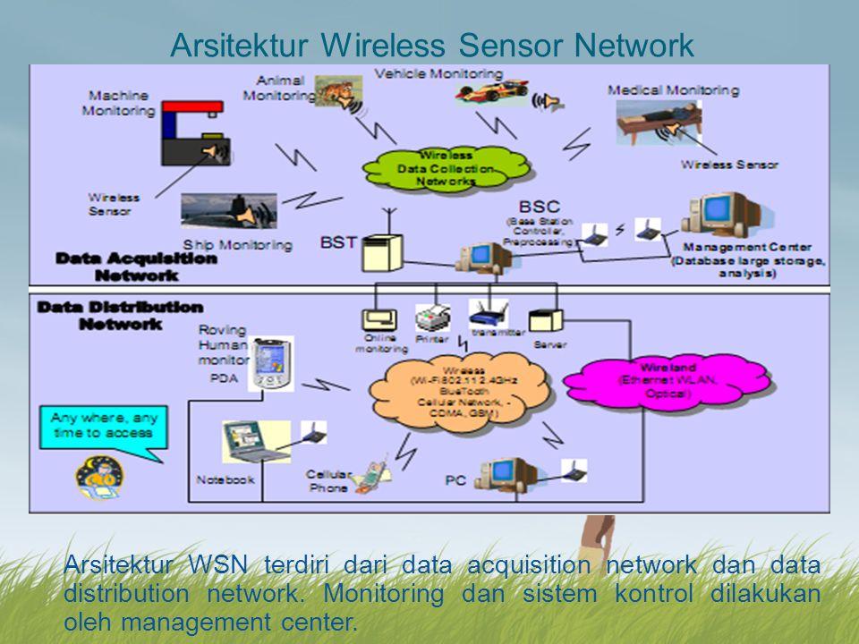 Arsitektur Wireless Sensor Network