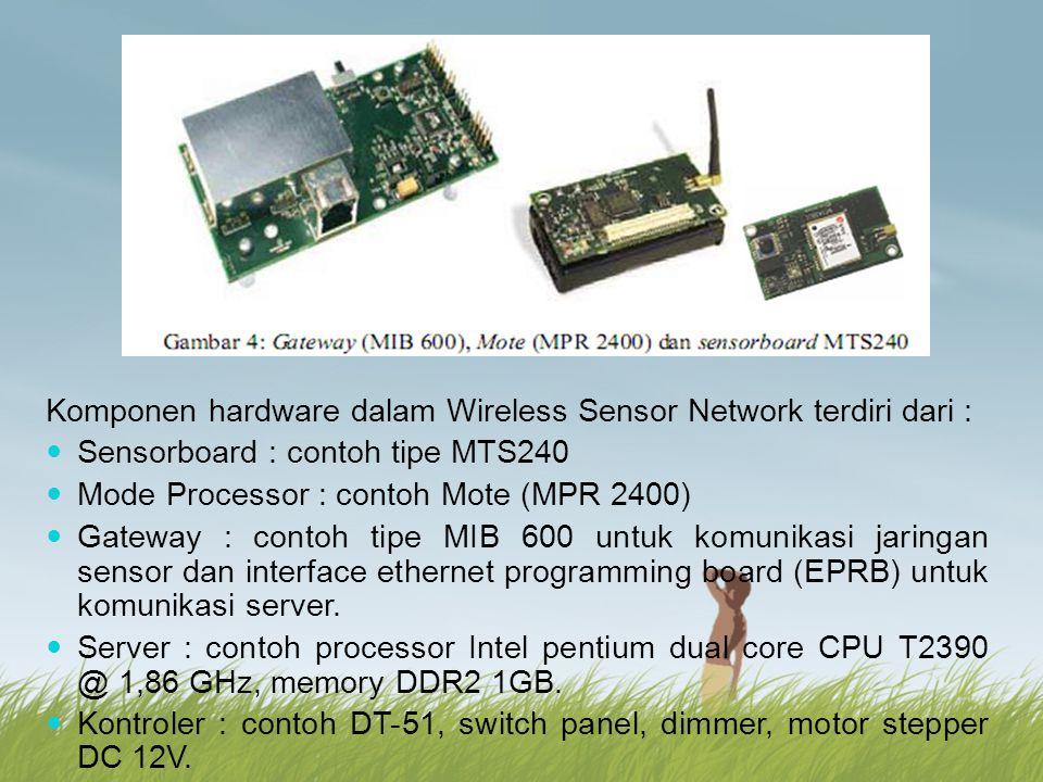 Komponen hardware dalam Wireless Sensor Network terdiri dari :