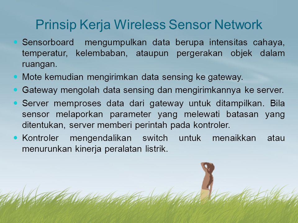 Prinsip Kerja Wireless Sensor Network