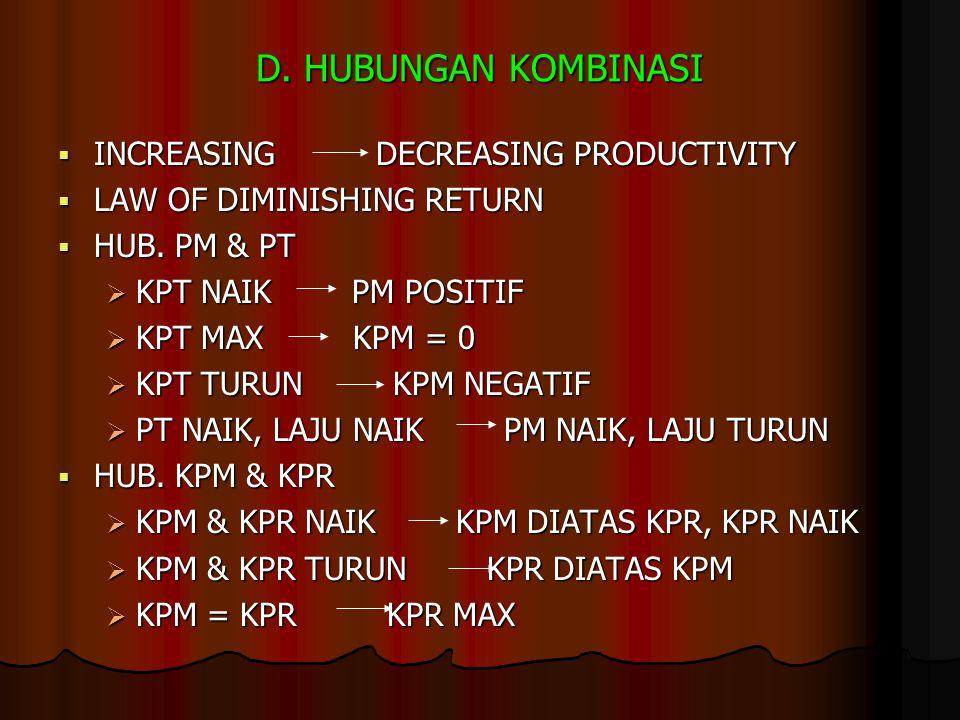 D. HUBUNGAN KOMBINASI INCREASING DECREASING PRODUCTIVITY