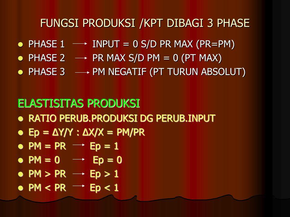FUNGSI PRODUKSI /KPT DIBAGI 3 PHASE