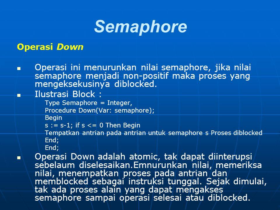 Semaphore Operasi Down