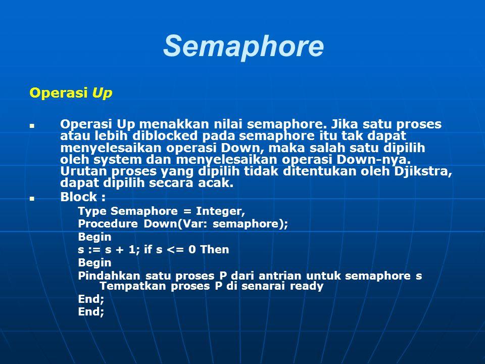 Semaphore Operasi Up.