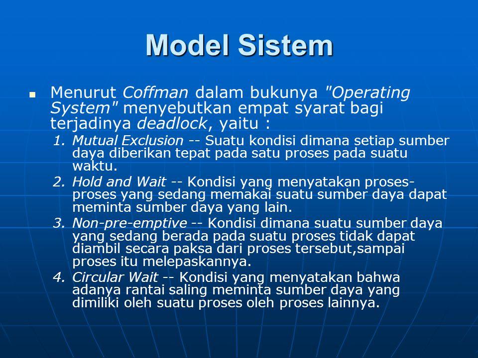 Model Sistem Menurut Coffman dalam bukunya Operating System menyebutkan empat syarat bagi terjadinya deadlock, yaitu :