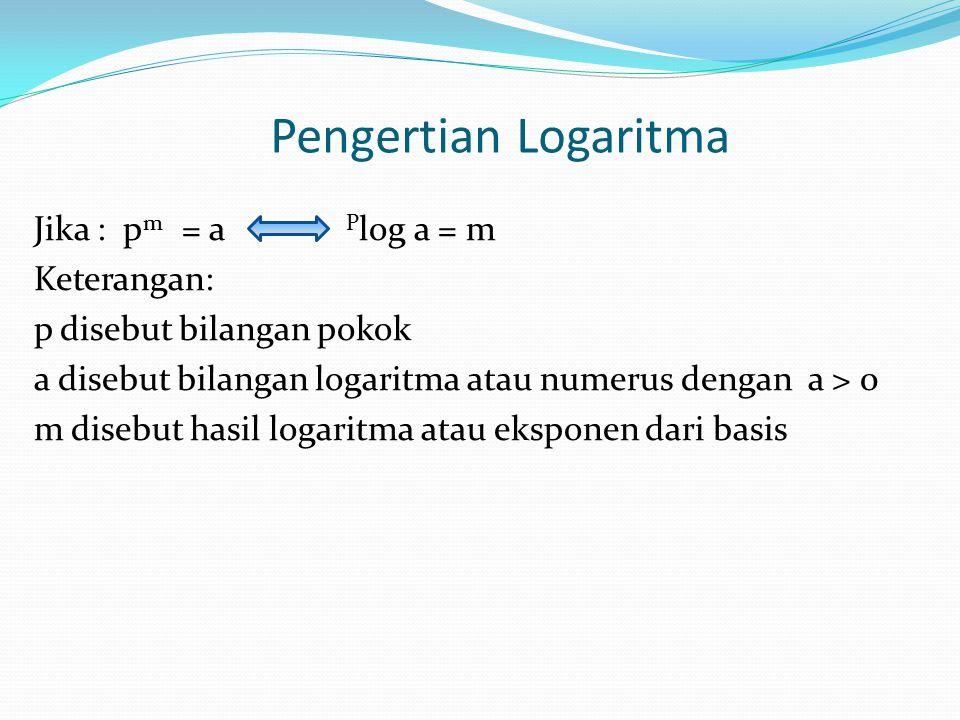 Pengertian Logaritma