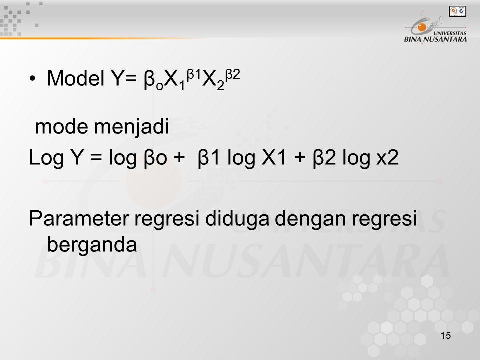 Model Y= βoX1β1X2β2 mode menjadi. Log Y = log βo + β1 log X1 + β2 log x2.