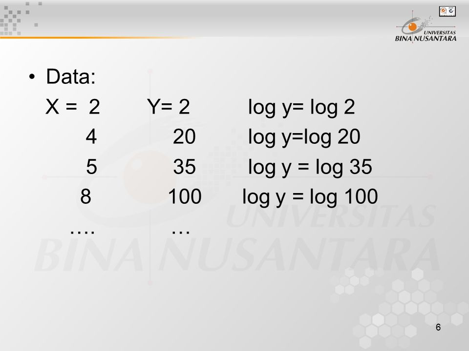 Data: X = 2 Y= 2 log y= log 2. 4 20 log y=log 20. 5 35 log y = log 35.