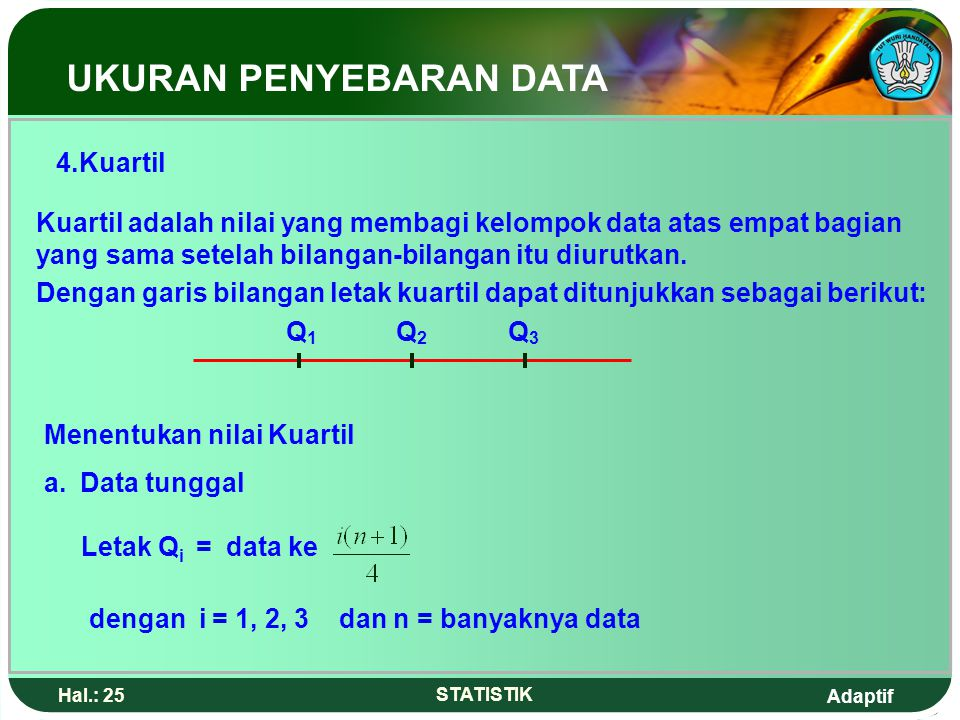 4.Kuartil UKURAN PENYEBARAN UKURAN PENYEBARAN DATA