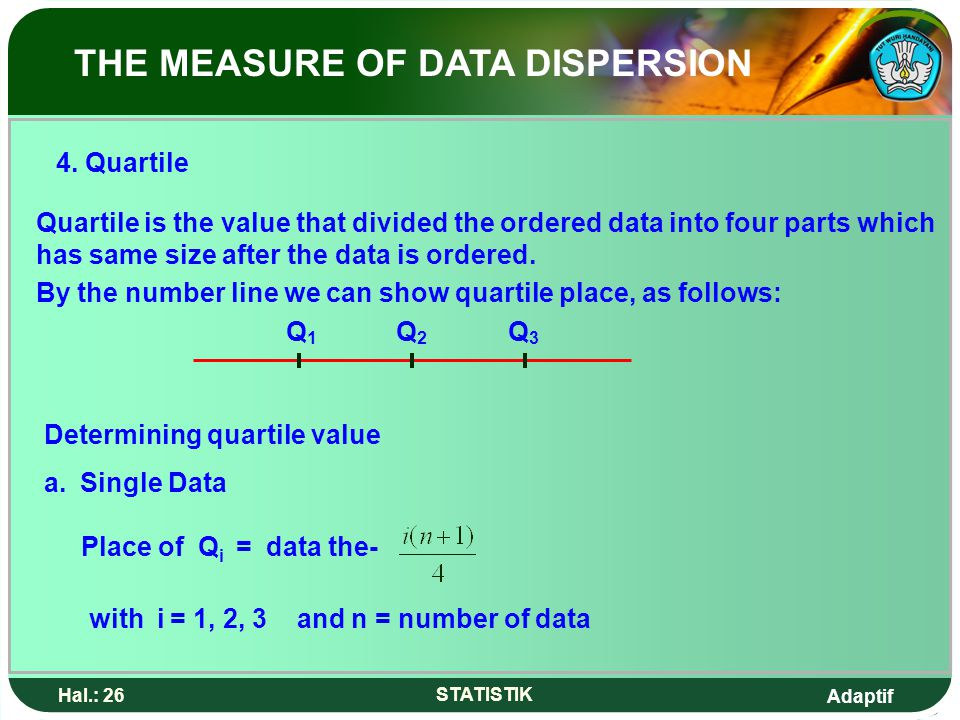 4. Quartile UKURAN PENYEBARAN THE MEASURE OF DATA DISPERSION