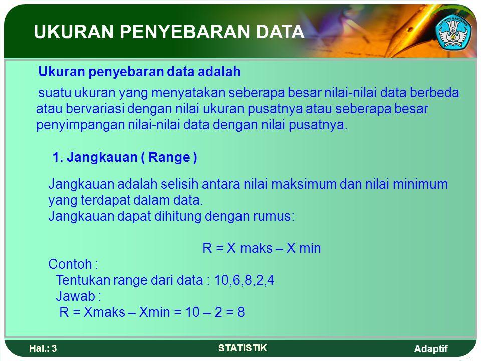 UKURAN PENYEBARAN DATA