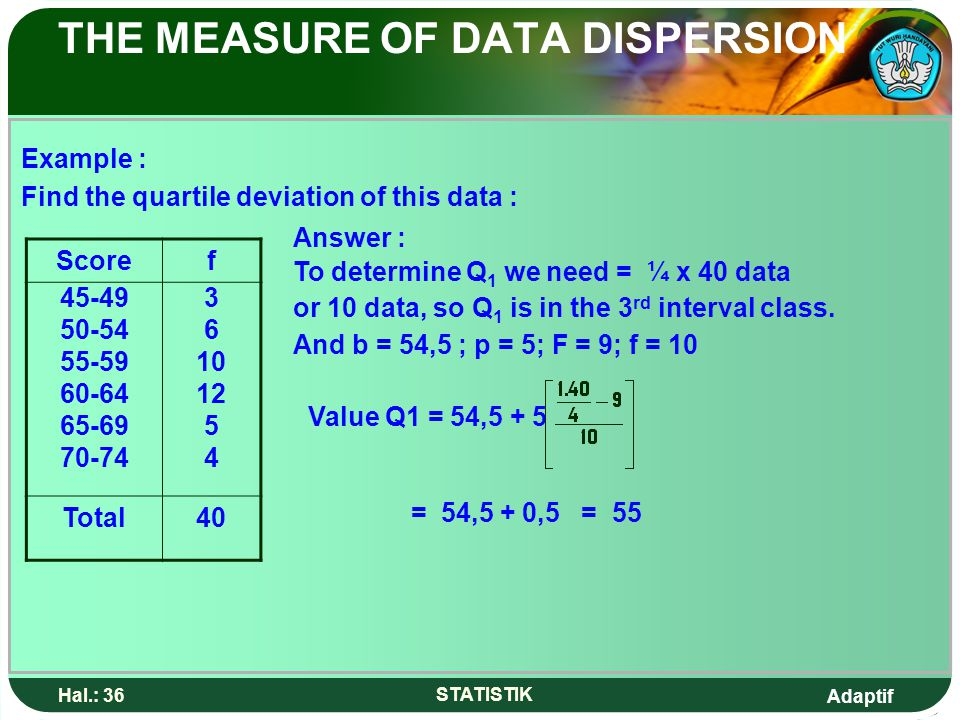 THE MEASURE OF DATA DISPERSION