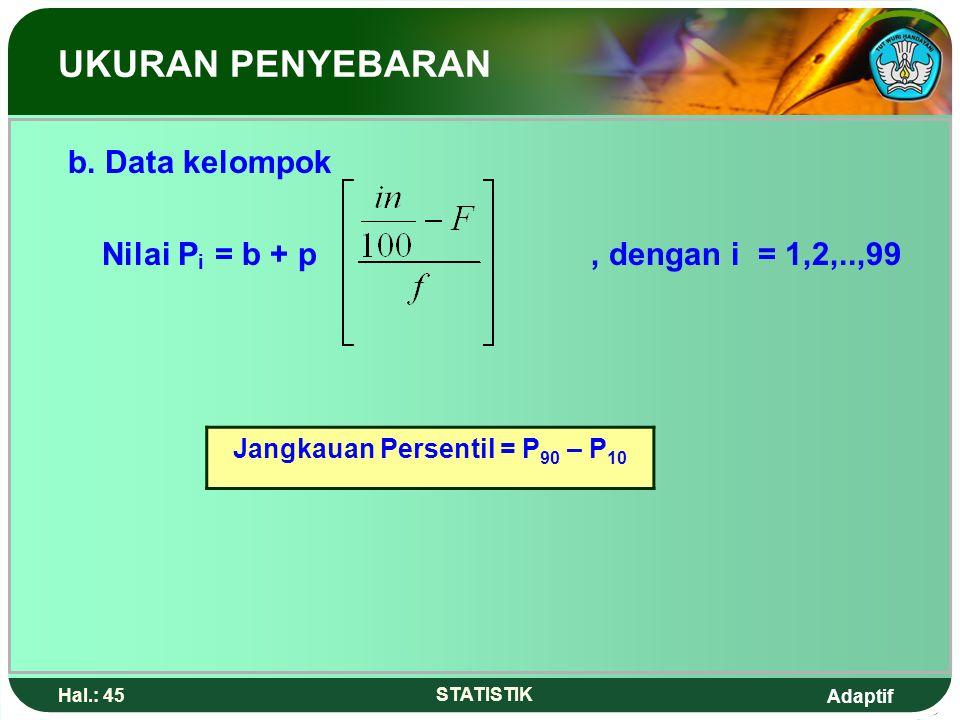Jangkauan Persentil = P90 – P10